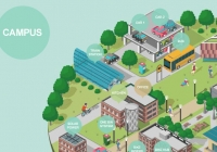 Green Campus Guide